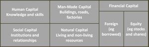 capital_explained2