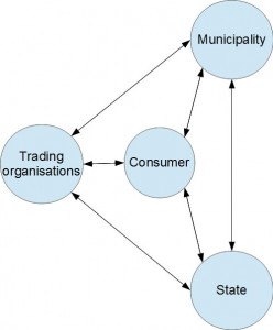 The engine of the economy is the consumer citizen.
